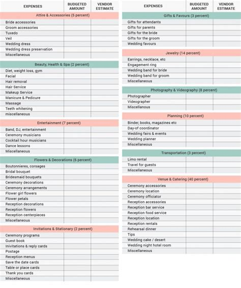 wedding budget spreadsheet  google spreadshee wedding