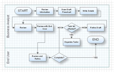 swim diagram template swim diagrams to print diagram site