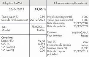 Delai De Remboursement Prime Conversion : les caract ristiques d 39 une obligation la finance pour tous ~ Maxctalentgroup.com Avis de Voitures
