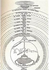 The Universe According To Dante  999x1444    Mapporn