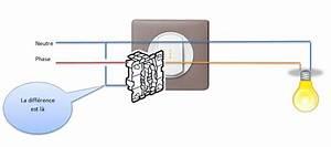 Branchement Interrupteur Temoin Lumineux Legrand : interrupteur legrand ~ Dailycaller-alerts.com Idées de Décoration