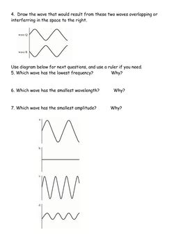 waves review practice worksheet by maura derrick neill tpt