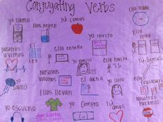 spanish lesson plans images spanish lessons