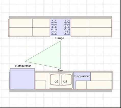 galley kitchen plans layouts 5 ways to create a successful galley style kitchen layout 3712