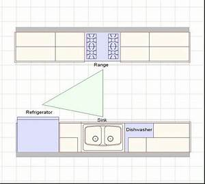5 ways to create a successful galley style kitchen layout With design a galley kitchen layout