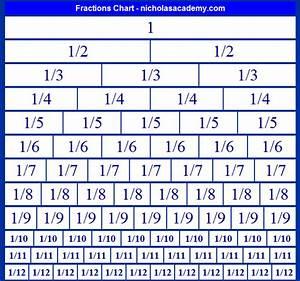 Fraction Chart Printable - popflyboys