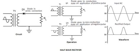 What Diode Tutorial Different Types Diodes