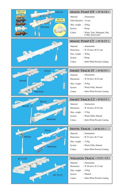 aksesoris gorden jual vertical horizontal roller