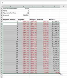 Microsoft Excel Amortization Schedule Template Loan Amortization Schedule In Excel Easy Excel Tutorial