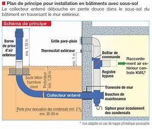 Puit Canadien Avis : kit puits canadien helios 300m3 h lewt ~ Premium-room.com Idées de Décoration