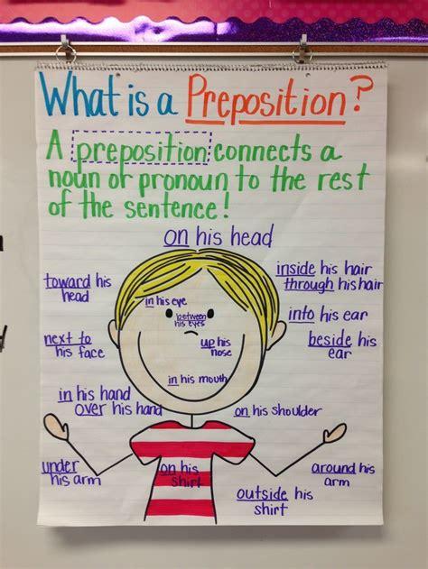preposition list   grade leftwings