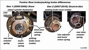 Toyota Tundra  How To Repair And Replace Parking Brake