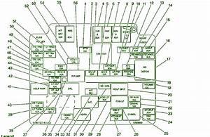 2009 Chevrolet S10 Main Headlamp Fuse Box Diagram  U2013 Auto Fuse Box Diagram