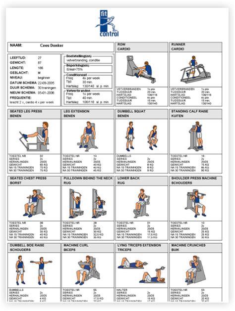 Fitness, apparaten voor Groepsactiviteiten