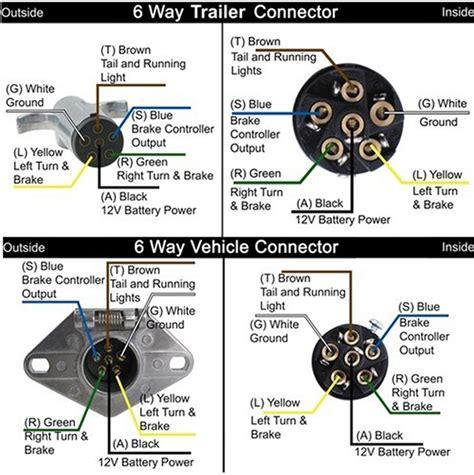 trailer 6 pin wiring trailer lights wiring diagram 6 pin wiring diagram and