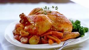 Perfect Roast Chicken
