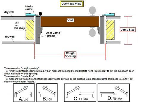 prehung door sizes prehung door 36 in x 80 in unassembled unfinished