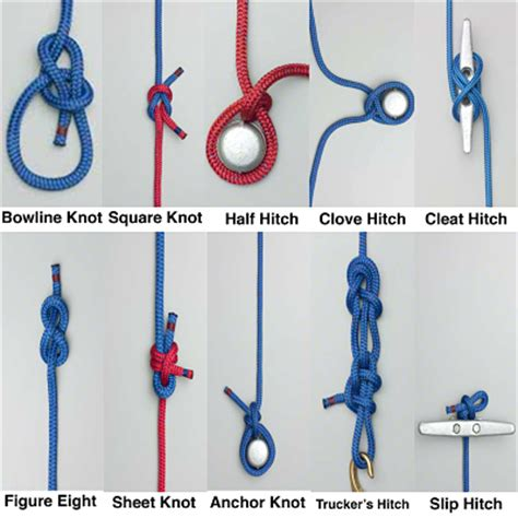 Boat Fender Line Knots by 10 Useful Boating Knots