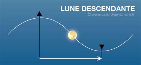lune montante  descendante