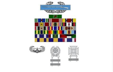 navy ribbon rack builder let s see your ribbon rack no matter how small or how