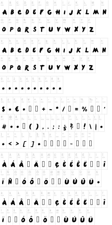 One Direction Font  Dafontm. Keywords To Use In A Resume. Rn Resume Sample. Affiliations On A Resume. How To List Honors And Awards On Resume. Resume Examples For University Students. Yoga Resume. Best Resume Formates. Substitute Teacher Description Resume