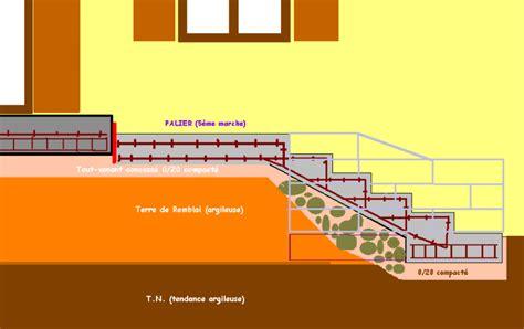 construction des escaliers en beton arme couler escalier b 233 ton ext 233 rieur marche par marche 10 messages