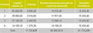 Calcul Cout Credit : tableau de remboursement d 39 emprunt amortissement constant ~ Medecine-chirurgie-esthetiques.com Avis de Voitures