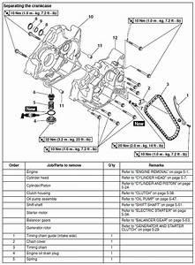 Yamaha Yzf-r125 Service Manual  Crankcase