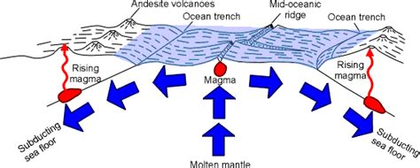 geology1a 1 magnetic field image posts