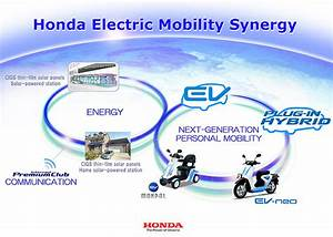Honda Presents Electric Mobility Synergy autoevolution