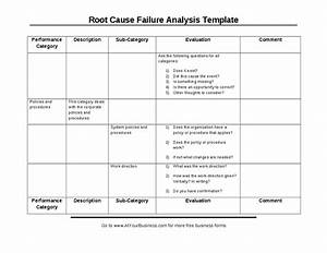root cause analysis template just bcause With rca document template