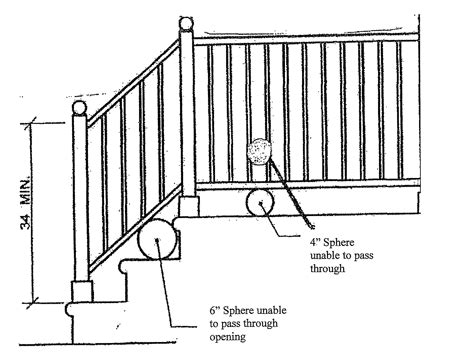 Porch Railing Dimensions by Deck Stair Railing Height Code Height Of Stair Rail