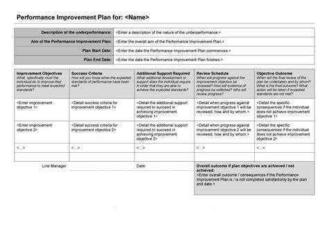 performance improvement plan template 01 ngan resume template free plan template v 224