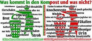 Kompost Richtig Anlegen : der kompost im eigenen garten so wird s gemacht ~ Lizthompson.info Haus und Dekorationen