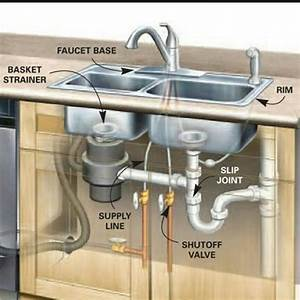 Kitchen Sink Plugged Or Draining Slow    We Can Fix It