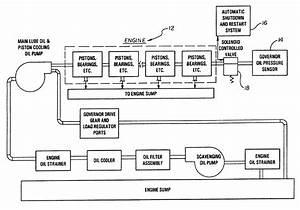 Cat C13 Engine Oil Diagram  U2022 Downloaddescargar Com