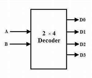 Solved  Decoder 3x8 Di D3 D5