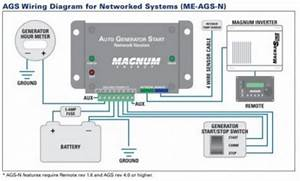 Magnum Energy Auto Generator Start  U2013 Network Me