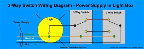 saima soomro   switch wiring diagram