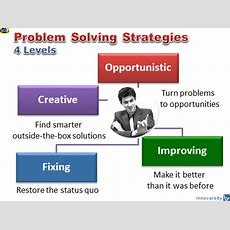 Creative Problem Solving Winning Attitudes, Effective Techniques  Great Innovator, Innovation