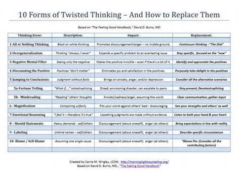 all worksheets 187 cognitive distortions worksheets