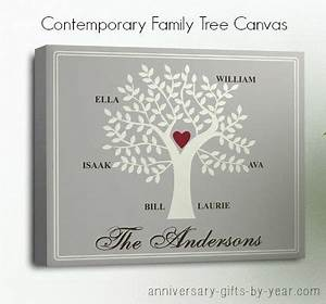 60th wedding anniversary gift ideas for parents With 60th wedding anniversary gift ideas for parents