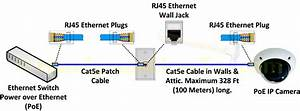 Cat5e Wiring Diagram Images Valid Best B Throughout Wire
