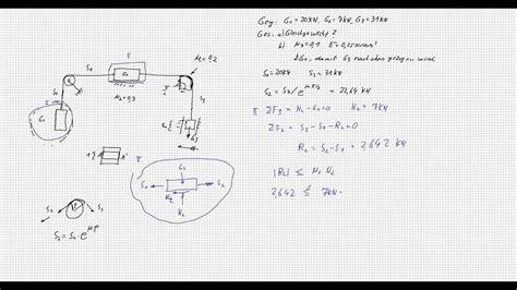seilkraft berechnen berechnung der seilkraft