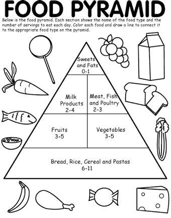 balanced diet food pyramid chart  kids printable