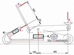 Arbeit W Berechnen : arbeit 2 hydraulische presse tec lehrerfreund ~ Themetempest.com Abrechnung