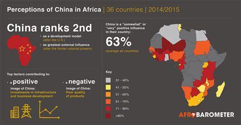 world development information day chinas growing