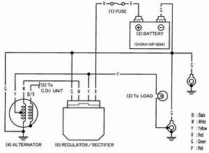 Sistem Pengisian Sepeda Motor