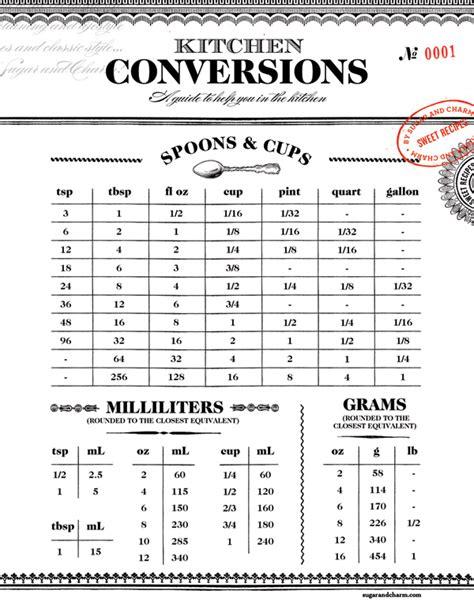 Kitchen Measurements by Printable Kitchen Conversion Chart Sugar And Charm Sugar