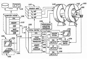 Patent Us6289233 - High Speed Tracking Of Interventional Devices Using An Mri System